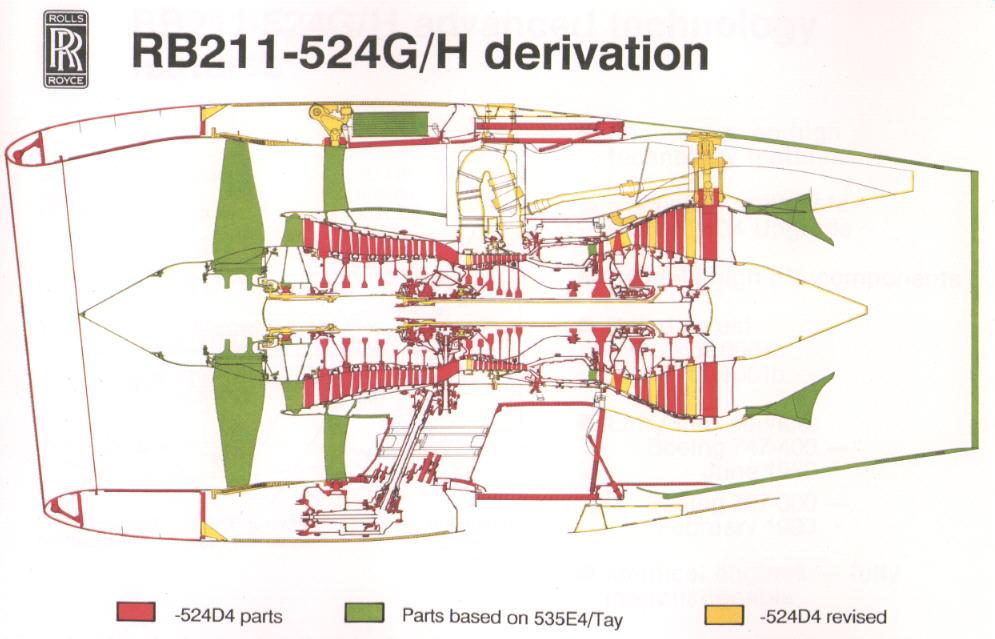 Rolls royce rb211 jet engine