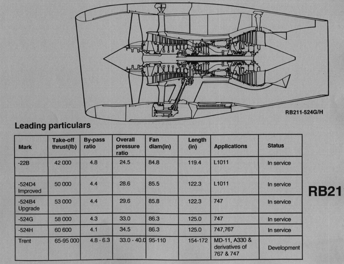rb211 engine dimensions  rb211  free engine image for user